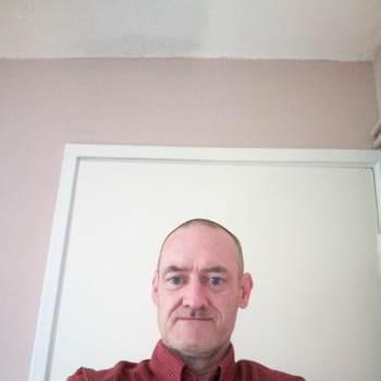 potterclivepotterp_England_Single_Male