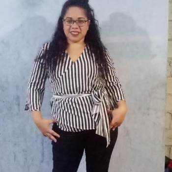 beatrizc87309_Guayas_Single_Female