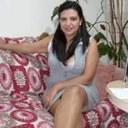 cosic085's profile photo