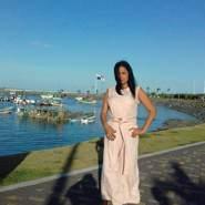 mariam816939's profile photo