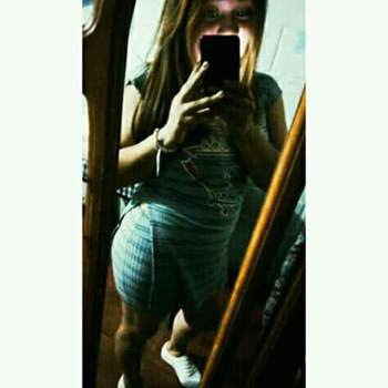 gisellea369837_Guatemala_Single_Weiblich