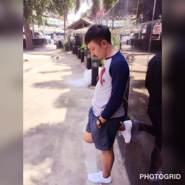 witthayaw996337's profile photo