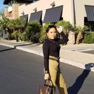 Kartikabejo's profile photo