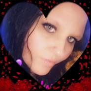 mombear1982's profile photo