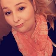 meaganp's profile photo