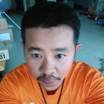 user_hsg398_Lop Buri_Độc thân_Nam