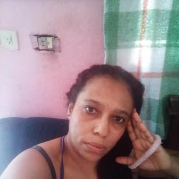 dianam290_Antioquia_Svobodný(á)_Žena