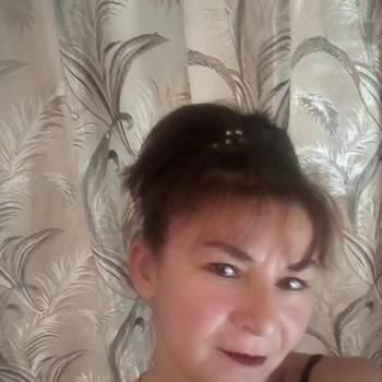 katyak931600_Donetska Oblast_Svobodný(á)_Žena