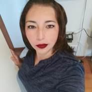anabello15's profile photo