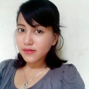 veny760_Jakarta Raya_Single_Female