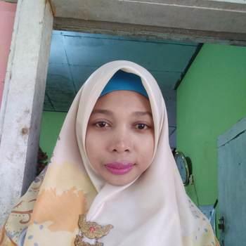 rafikam8_Sumatera Barat_Kawaler/Panna_Kobieta