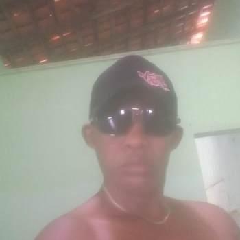 marivaldos32_Maranhao_Solteiro(a)_Masculino