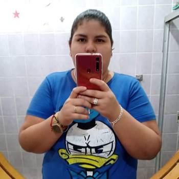 vanessacisneros84360_Jalisco_Single_Female