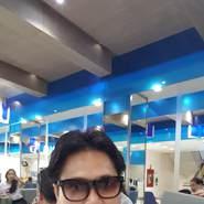 user_zoa693's profile photo