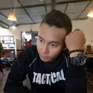 gondrongk45302's profile photo
