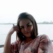 malis63's profile photo