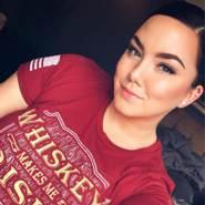 annaelizabeth249838's profile photo