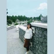 tuyenv557214's profile photo