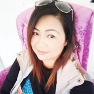 kanjanai979372's profile photo