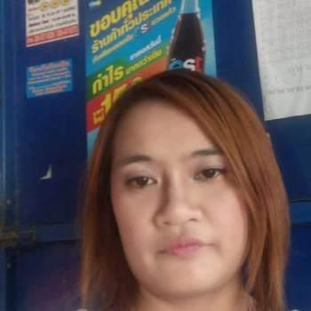 user_lisgd3615_Pathum Thani_Độc thân_Nữ