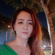 thaol391148's profile photo