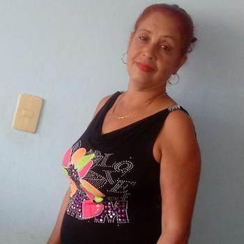 caridadm186404_Santiago De Cuba_Single_Female