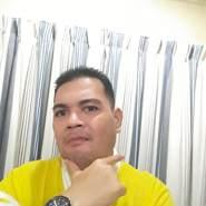 mohdr02's profile photo