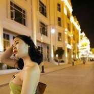 fiwef32's profile photo