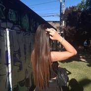 silvanaaa15's profile photo