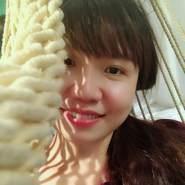 ngocl509736's profile photo