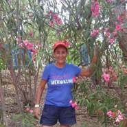 manuela2307's profile photo