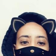 rafaela412631's profile photo