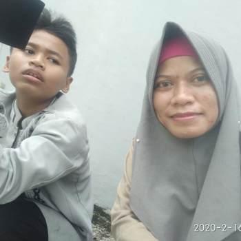 irma718_Jawa Barat_Single_Female
