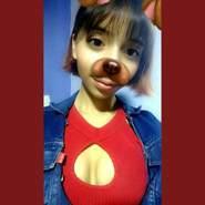 sandraz974911's profile photo