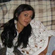 margelao's profile photo