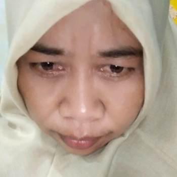 yatiy52_Jakarta Raya_Single_Female