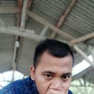budyf86's profile photo