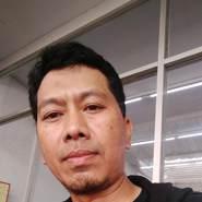 wahyuw401846's profile photo