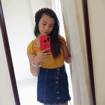 glizep_Cavite_Kawaler/Panna_Kobieta