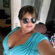 mariaaxiliadoranasci's profile photo