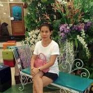 yuy5455's profile photo
