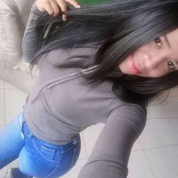 yemini_Distrito Capital_Single_Female