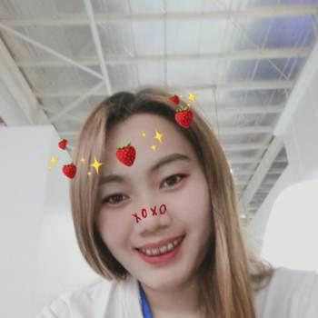 user_hp4095_Nakhon Ratchasima_Single_Female