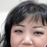 claumit's profile photo