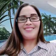 cloudineg's profile photo