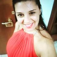 giorgiaazzelina's profile photo