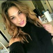 hoteliza26's profile photo