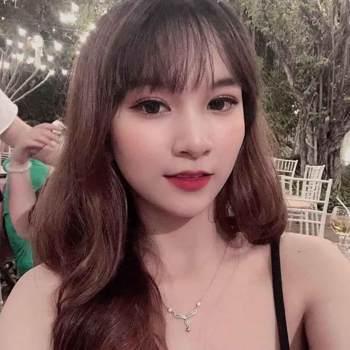 tramt54_Binh Duong_Soltero (a)_Femenino