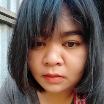 userzr27304_Saraburi_Độc thân_Nữ