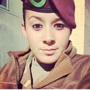 sharonlinda728's profile photo